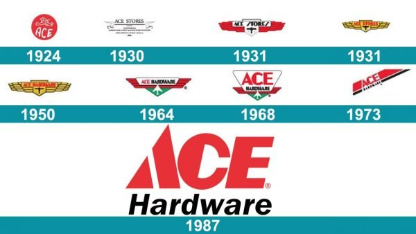 ACE Hardware logo historia