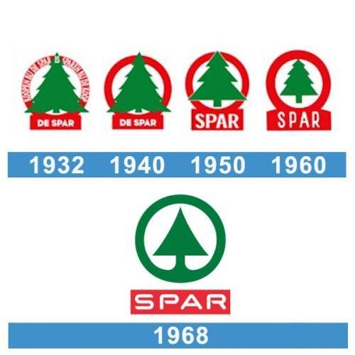 SPAR-logo-historia