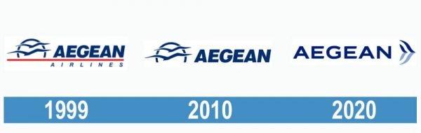 Aegean Airlines historia logo