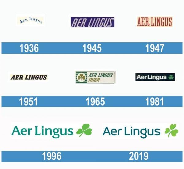 Aer Lingus historia logo