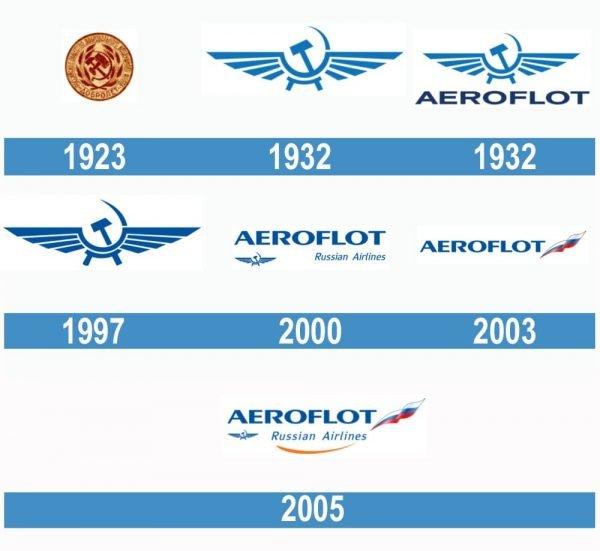 Aeroflot-historia logo