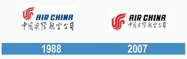 Air China historia logo