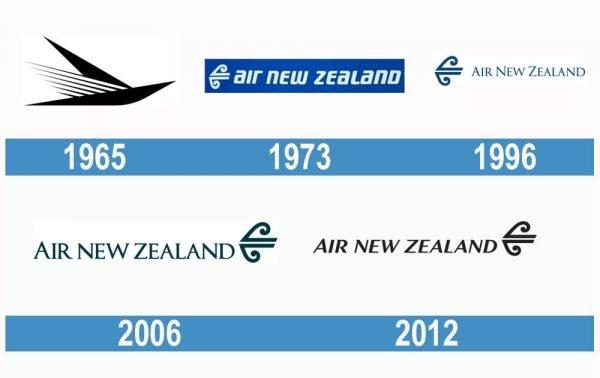 Air New Zealand historia logo