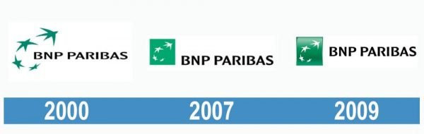 BNP Paribas historia logo
