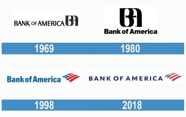 Bank of America historia logo