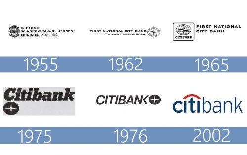 Citi Logo history