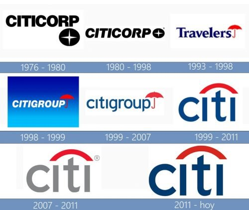 Citigroup Logo historia