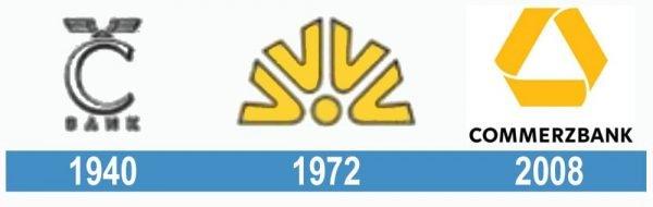 Commerzbank historia logo