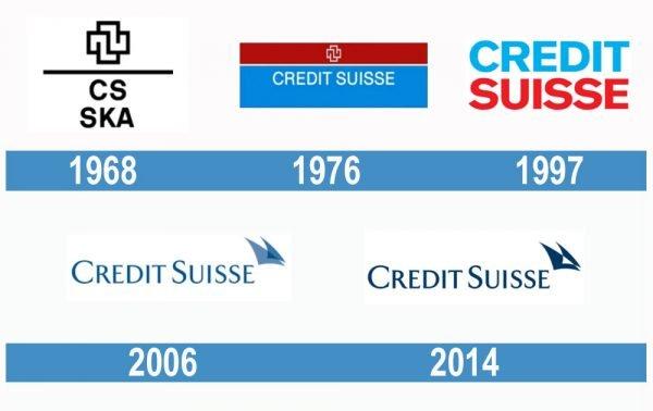 Credit Suisse historia logo