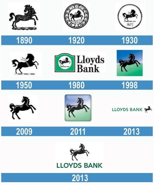 Lloyds historia logo