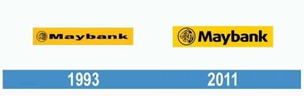Maybank historia logo