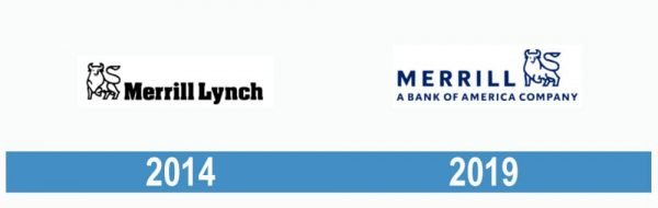 Merrill Lynch historia logo