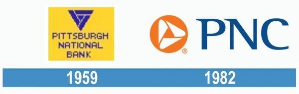 PNC Bank historia logo