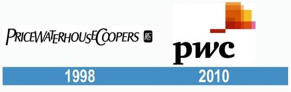 PwC historia logo