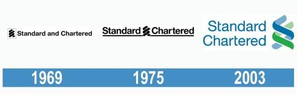 Standard Chartered historia logo