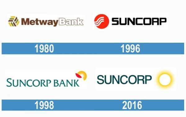 Suncorp Bank historia logo