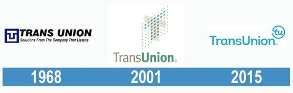 Transunion historia logo