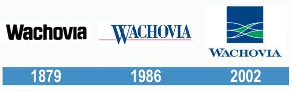 Wachovia Bank historia logo