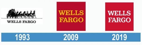 Wells Fargo historia logo