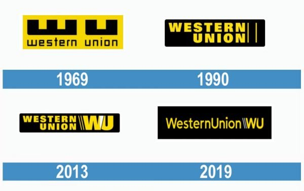 Western Union historia logo