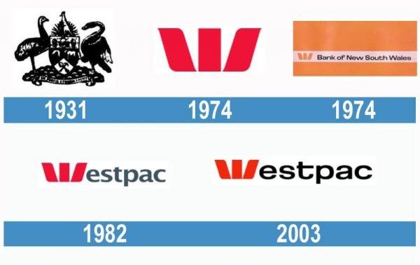 Westpac historia logo