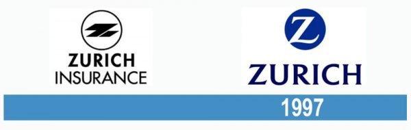 Zurich historia logo