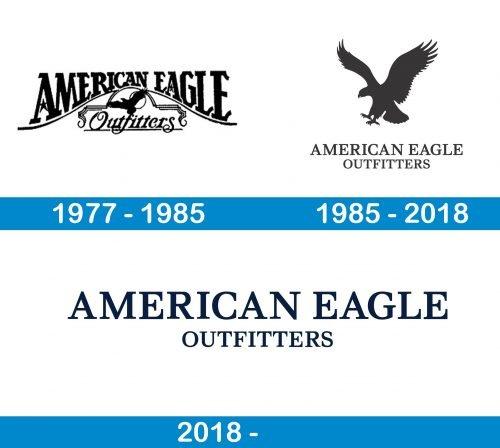 American Eagle Logo history