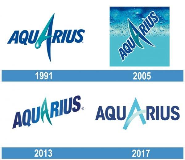 Aquarius historia logo