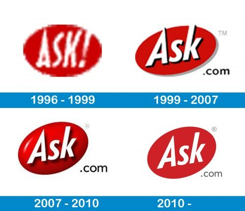 Ask Logo history