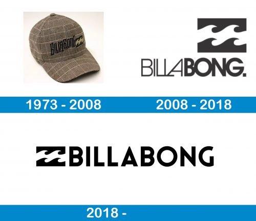 Billabong Logo history