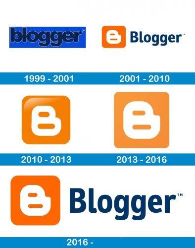 Blogger Logo history