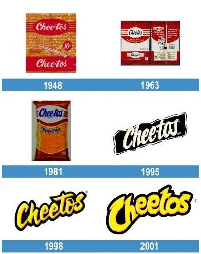 Cheetos historia logo