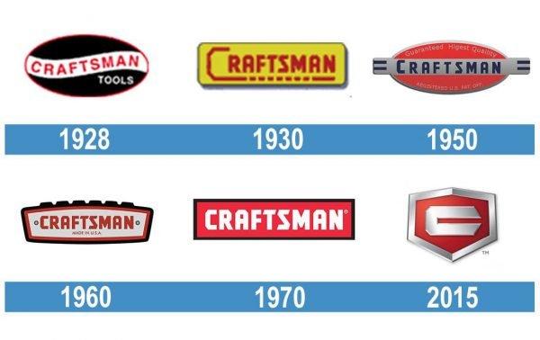 Craftsman historia logo
