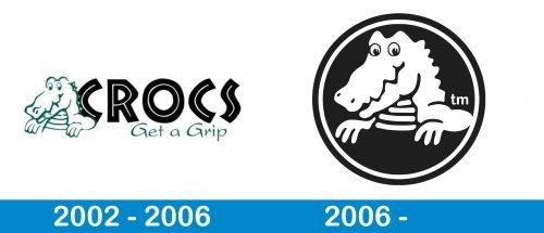 Crocs Logo history