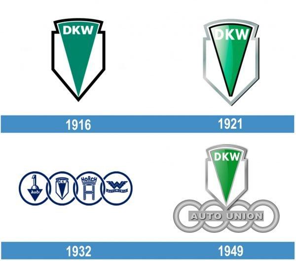 DKW historia logo