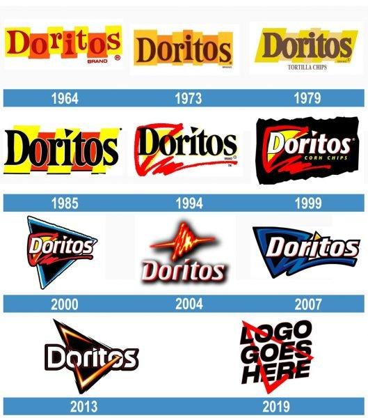 Doritos historia logo