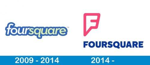 Foursquare Logo history