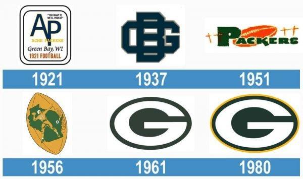Green Bay Packers historia logo