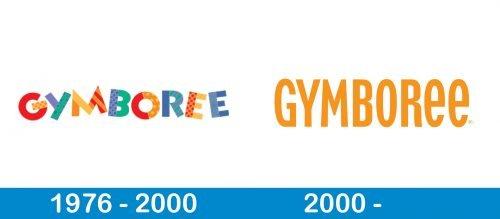 Gymboree Logo history