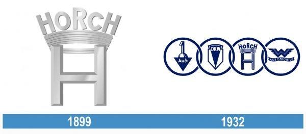 Horch historia logo