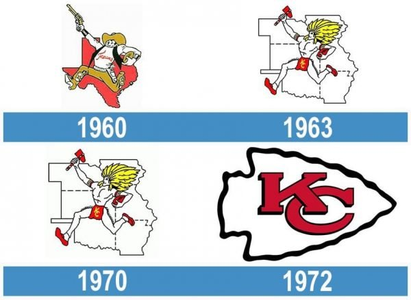 Kansas City Chiefs historia logo