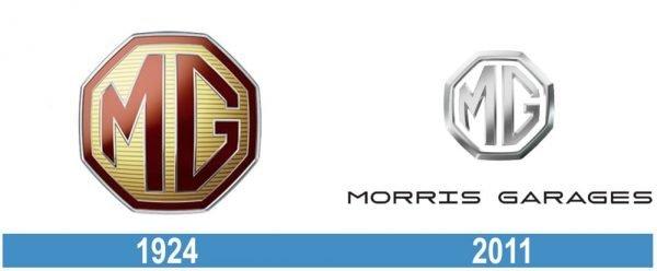 MG historia logo