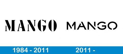 Mango Logo history