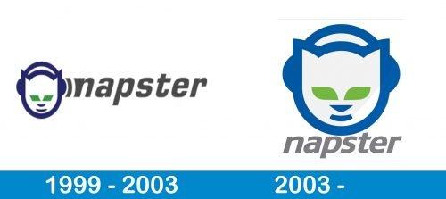 Napster Logo history