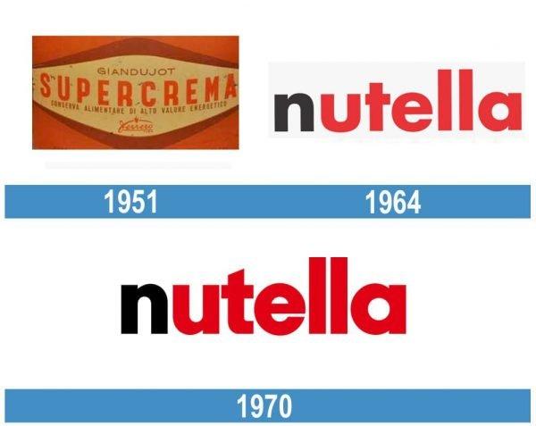 Nutella historia logo