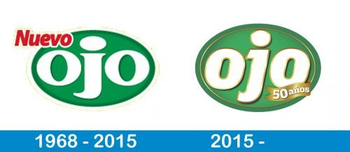 Ojo Logo history