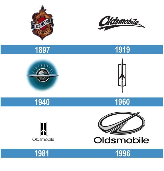 Oldsmobile historia logo