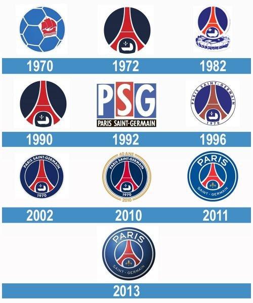 PSG historia logo