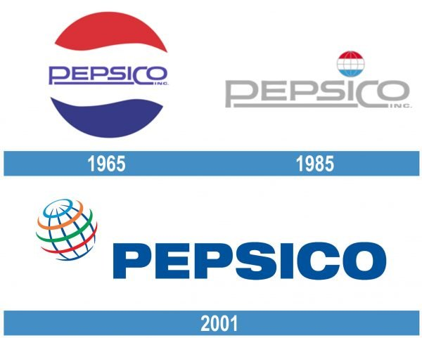 Pepsico historia logo