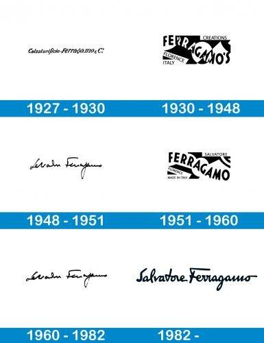 Salvatore Ferragamo Logo history
